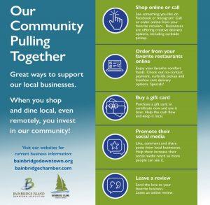 Bainbridge Island Downtown Association: Current Bainbridge Island Business Update